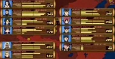騎士団数値