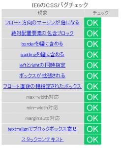 CSS TEST Firefox
