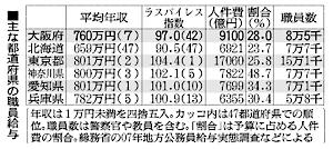 OSK200805010107[1]
