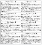 [6.5]エネミー専用ソウルジェム