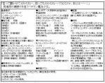 [7.0]杏子A