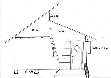 081115-1_設計図-私