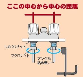 水栓取り付け方法 ピッチの長さ