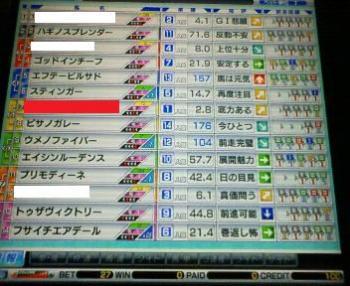 桜花賞2.8一覧