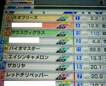 NHK結果