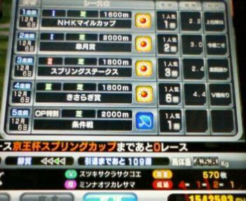 NHK成績