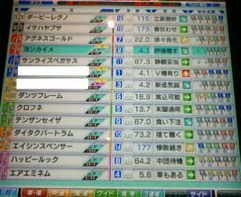 新③神戸新聞杯4.1
