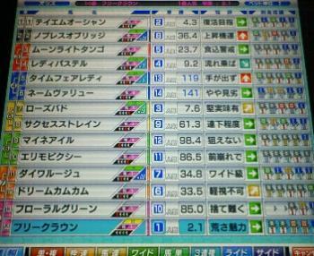 秋華賞2.1