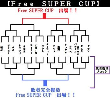 第一回トーナメント表:参加決定版
