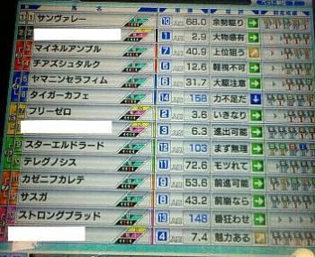 新④Ⅲ3.6
