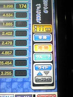 ターフィー(11連勝)