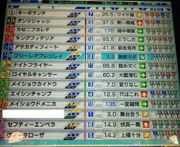 現③初戦一覧3.2