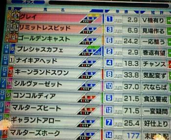 7.シルクロード結果