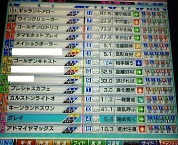 9.高松宮一覧