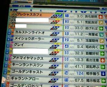 9.高松宮結果