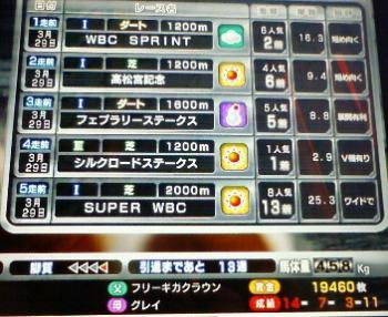 10.WBCS成績
