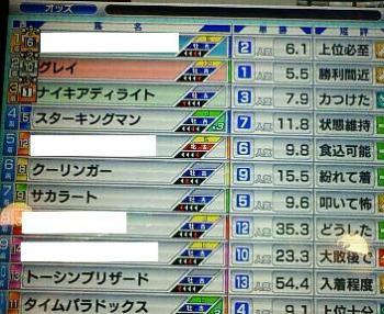 11.帝王賞結果