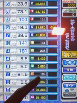 COIN12連勝