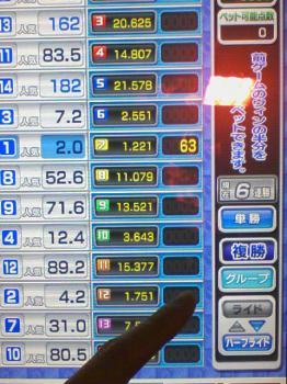 COIN6連勝