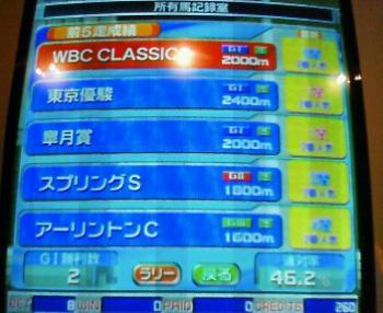 WBCC9着
