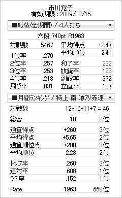 tenhou_prof_20090128.jpg