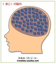 20071026 脳内メーカー
