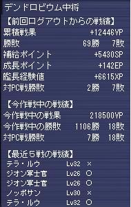 g081102-1dendro.jpg