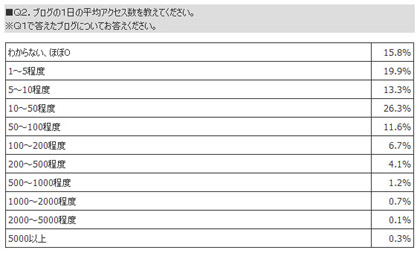 blog_access.jpg