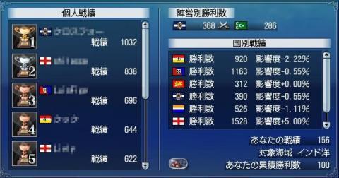 BC100勝