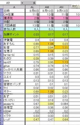 手抜き記録9.10-9.13
