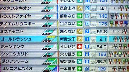 shinkikoushi