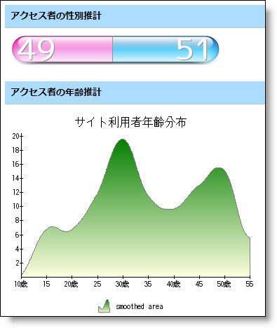 SNAG-0001 20.06.17