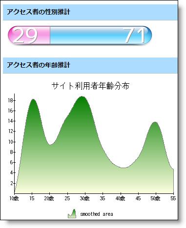 SNAG-0002 20.07.25