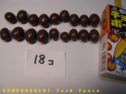 チョコボール4