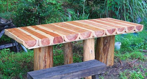 完成したテーブル