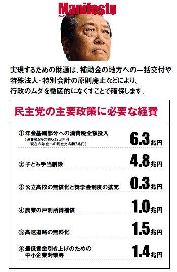 消費税増税と民公政権_z1