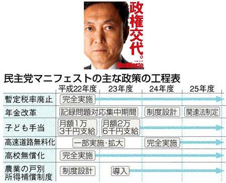 消費税増税と民公政権_z2