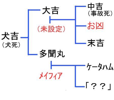 逶ク髢「蝗ウ_convert_20090314041722