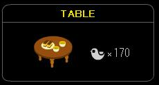 """""""TABLE-1"""""""