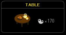 """""""TABLE-2"""""""