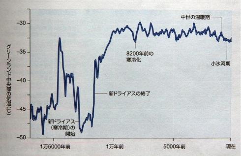 futugona-shinjitu3-1.jpg