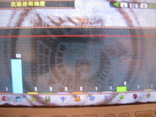 MHP2G 十分太刀厨ww