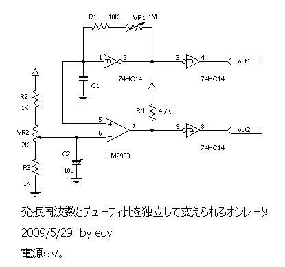 発振周波数とデューティ比を独立して変えられるオシレータ