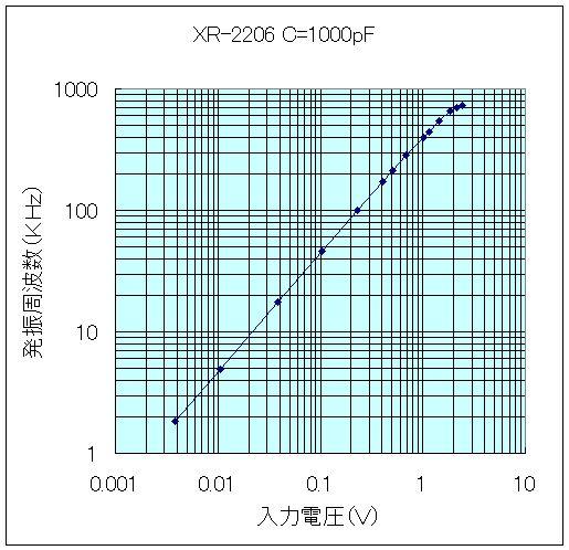 xr2206_c_1000pF.jpg