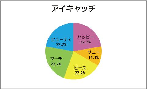 【スマイルプリキュア!】アイキャッチ[第09話]