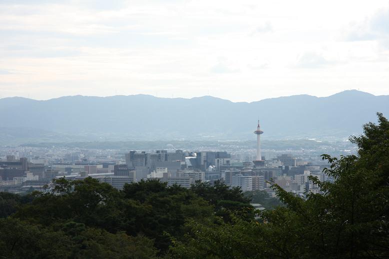 清水寺からの京都市内の景色