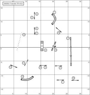 アドバンス練習会(5月4日)AG練習コース