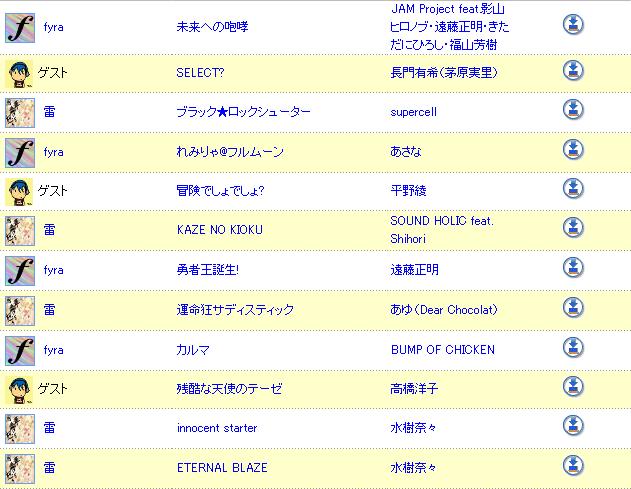 マイルーム-前回のカラオケ:うたスキ|JOYSOUND.com