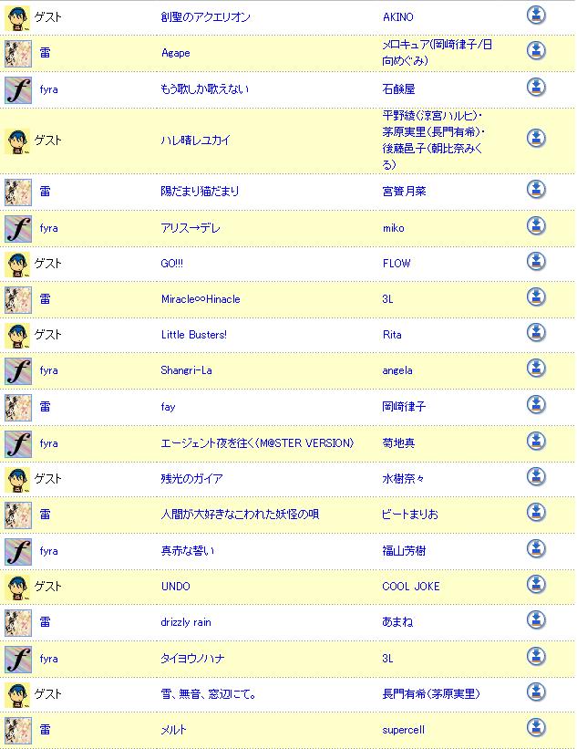 マイルーム-前回のカラオケ:うたスキ JOYSOUND.com2