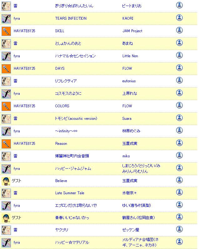 マイルーム-前回のカラオケ:うたスキ JOYSOUND.com3